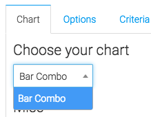 In the chart type you'll see it is displayed as a bar combo.
