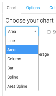 select how you want the report to display from the chart type box