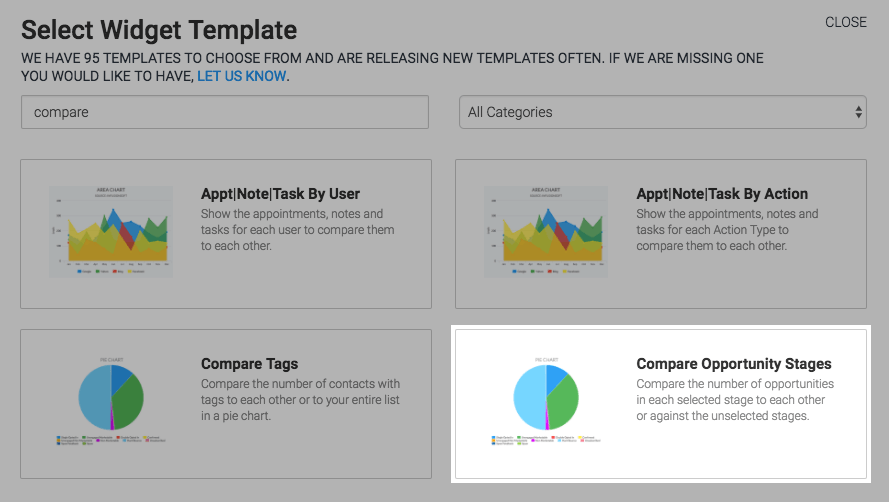The compare opportunity stages template highlighted in the template library.