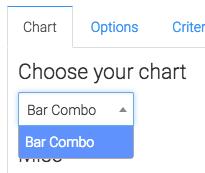 Bar Combo chart type.