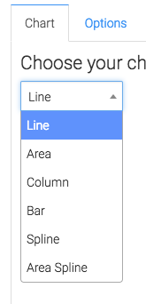 Display options in the drop down.