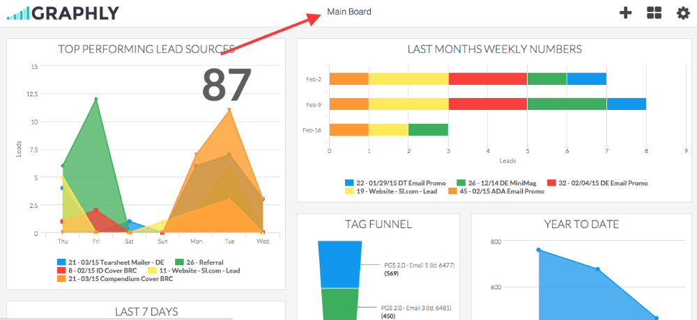 You can see the names of your Graphly dashboards by look at the top of the dashboard you're on