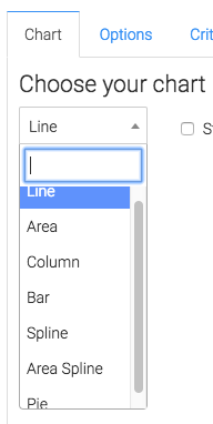 select the display type from the dropdown