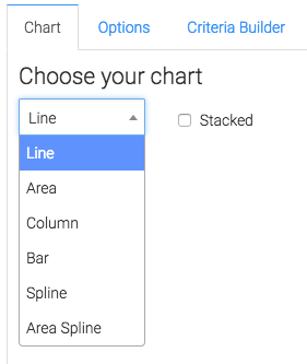 Different chart type options displayed.