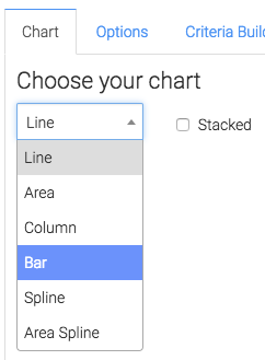 select the display type