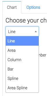 Chart Type options from the drop-down.