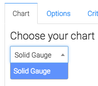 Solid gauge is the only option.