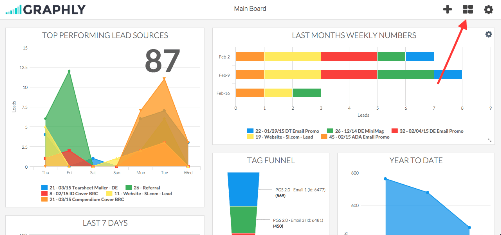 To add a new dashboard, click on the middle icon in the top right corner of your Graphly dashboard