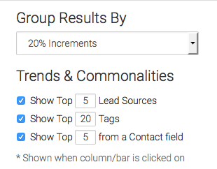 Select the Trends & Commonalities to the top number of each Lead Sources, Tags and from a Contact field