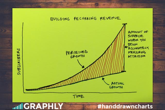 11-building-recurring-revenue