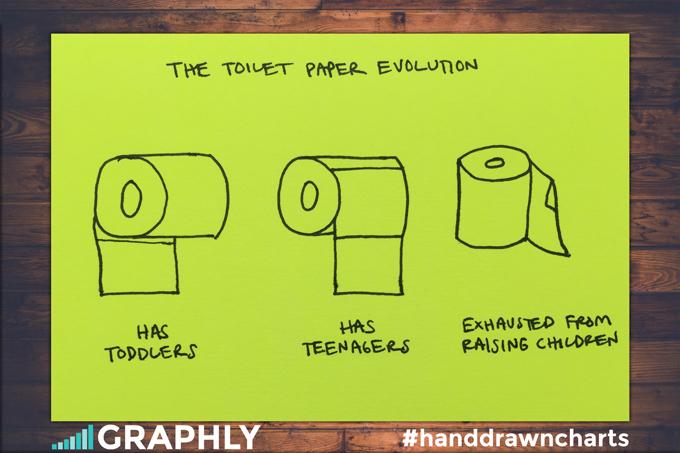 12-toilet-paper-evolution