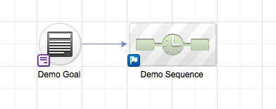 Then get into a campaign and you can either add a new sequence or edit an existing one.
