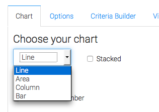 There are four options available to you for the chart type. I'll select the Area chart type.