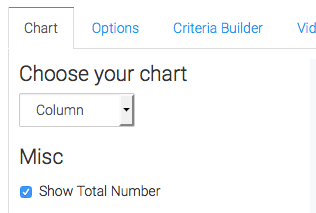 """There are four options here for chart types. You can choose whichever type fits your taste. Check the """"Show Total Number"""" box to show the total number in the top right-hand corner of the chart. Net Revenue Report"""