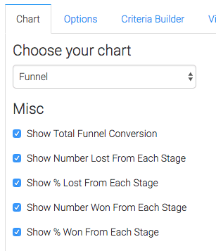 funnel is the only display type. click each check box to display those values.