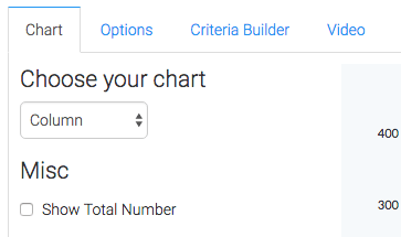 Select the chart type you would like to see from the drop down.