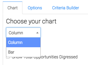 select column or bar from the the display settings dropdown on the chart tab