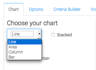 There are four options available to you for the chart type.