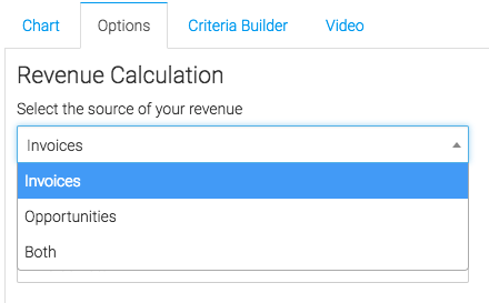 Under the Options tab you'll want to choose how the Revenue is calculated