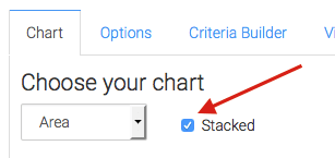 Under the Chart tab, you'll see that there are four chart types available. We've selected the Area type. You also have the option to stack the data by checking the Stacked box.