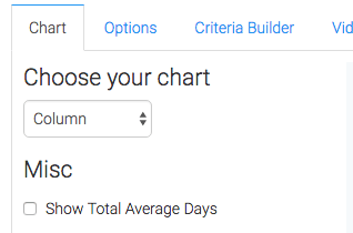 Column selected as the chart type.