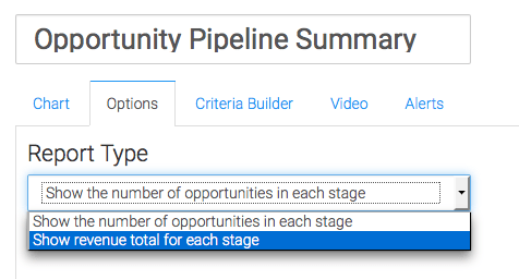 """Next, click on the """"Options"""" Tab. Here is where you decide whether you want to show the number of Opportunities in each stage or the revenue total for each stage. It's important to not that there is value in going through this process twice so that you have a widget providing a count of opportunities, and a separate widget providing the revenue number for those same opportunities. I'll choose Show revenue totals for each stage so I can demonstrate the additional option; Which is to define how you want Graphly to calculate revenue."""