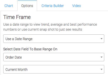 Date range configured