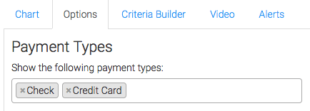 Check and Credit Card set as the payment types.