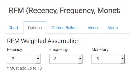 Select the RFM Weighted Assumption for Recency, Frequency and Monetary. The numbers must add up tp 10