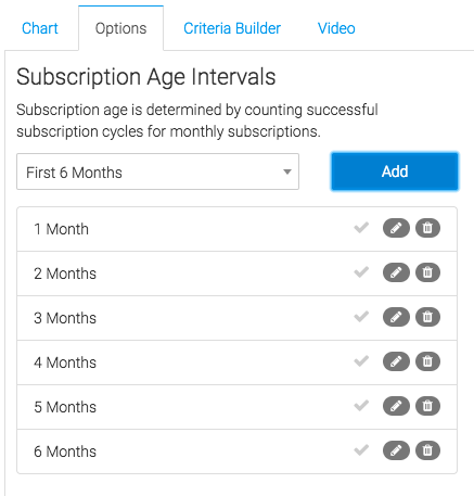 Now let's head to the chart tab. First, we can select the subscription age intervals.