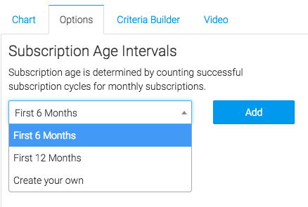 select your desired age intervals from the drop down