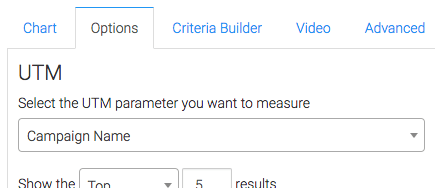 Under the options tab, select the UTM parameter that you want to measure.