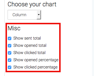 After selecting the chart type, in this case chart, you'll see the Misc options