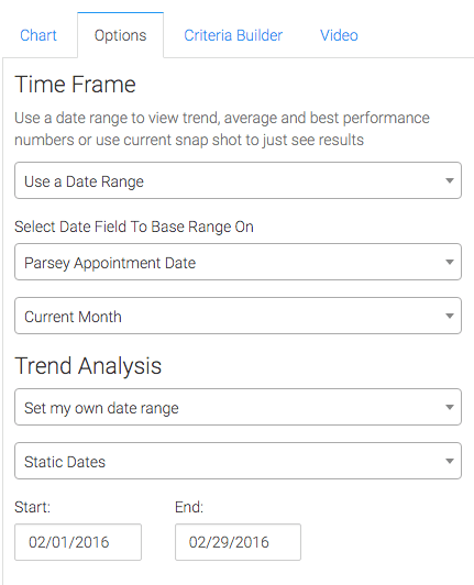 Here choose your Time Frame and Trend Analysis for your contact counter