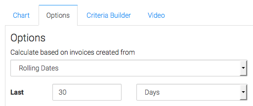 select the date range you want to track