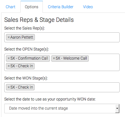 Sales Rep, Opens Stages, and Won Stage selected. Won date is also selected.