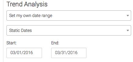 Trend set to Set My Own Date Range