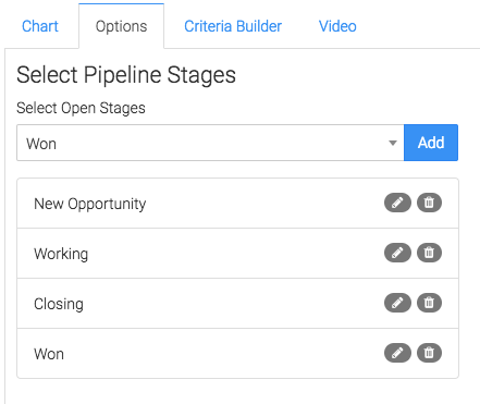 Select the Opportunity Stages you wish to Track.