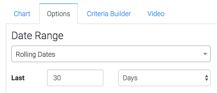 Select the Date range you wish to track.