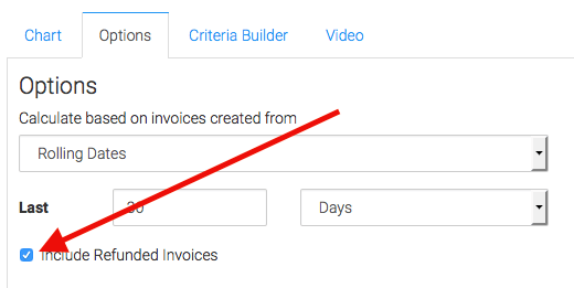 check the box to include refunded invoices in the reporting