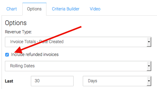 By default Graphly excludes refunded invoices. Check this box if you want to include refunded invoices.