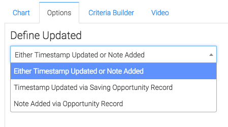 "Now click on the ""Options"" tab. Under this tab, the first thing you'll want to do is select how you define updated opportunities."