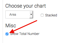 """I definitely recommend checking the """"Show Total Number"""" box so that you can see that value in the top right corner of the graph."""