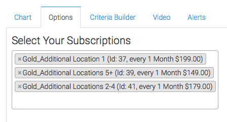 You can have multiple subscriptions being tracked.