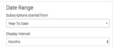Date range configured.