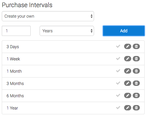 3 days to 1 year intervals selected.