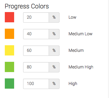 Set your invoice total goal and the percentages for each color