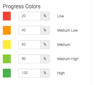 set the percentages for the progress colors