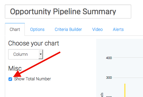 """With that in place, let's return to the Chart tab. By clicking the """"Show Total Number"""" box, it will show the total revenue of Opportunities that match your current criteria in the top right corner of the graph."""