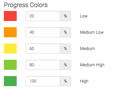Under the Progress Colors section we can tweak the percentages that will display different colors on the gauge.